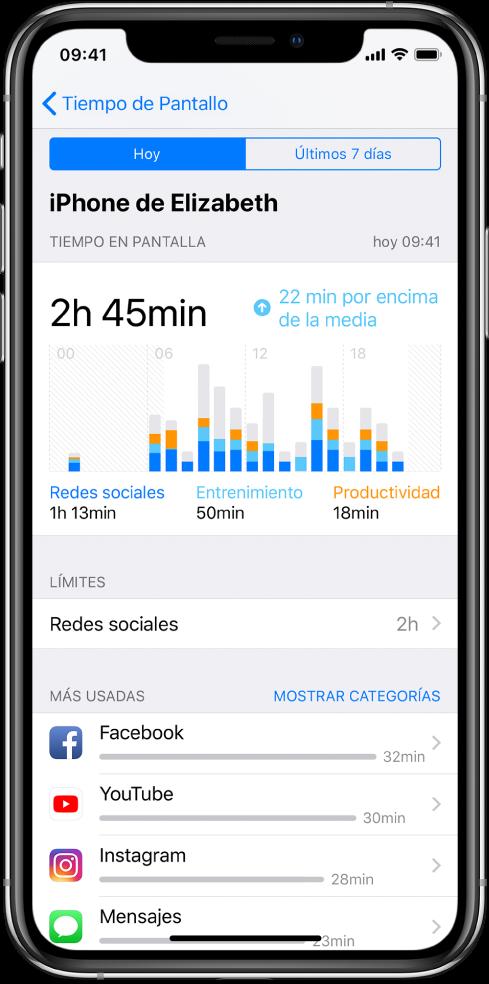 """Reporte semanal de """"Tiempo en pantalla"""" mostrando el tiempo total que se pasó en las apps y también por categoría y por app."""