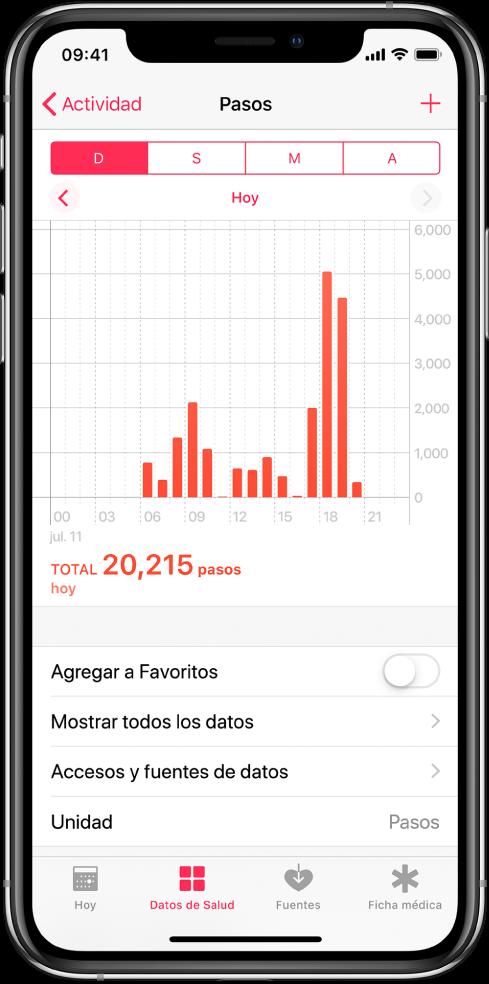 """Pantalla de """"Datos de Salud"""" de la app Salud mostrando una gráfica de los pasos diarios. En la parte superior se encuentran los botones para mostrar los pasos realizados en un día, una semana, un mes o un año."""