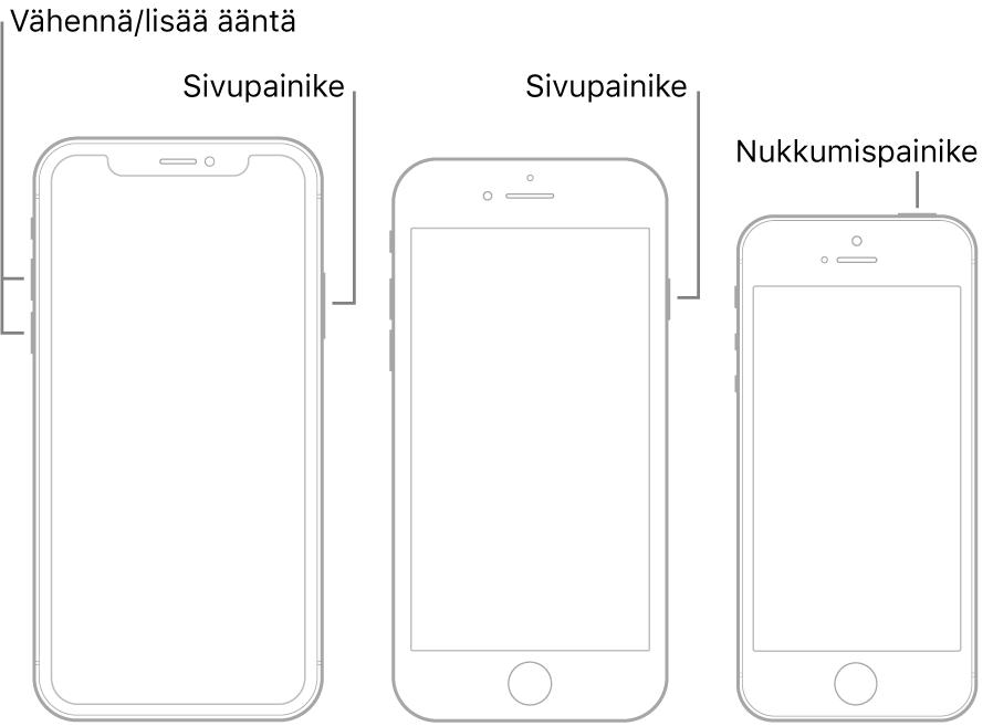 Kuvat kolmesta iPhone-mallien tyypistä, joiden kaikkien näyttö on ylöspäin. Ensimmäisenä vasemmalla olevassa kuvassa näkyvät äänenvoimakkuuden lisäys- ja vähennyspainikkeet laitteen vasemmalla sivulla. Sivupainike näkyy oikealla. Keskimmäisessä kuvassa on sivupainike laitteen oikealla sivulla. Oikealla olevassa kuvassa on nukkumispainike laitteen yläsivulla.