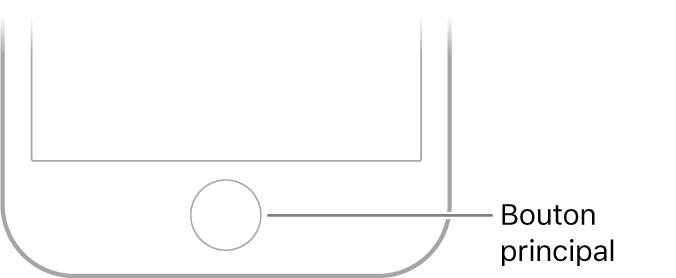 Le bouton principal en bas de l'iPhone.