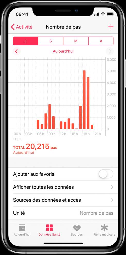 L'écran Données Santé de l'app Santé montrant un graphique pour le nombre total de pas quotidiens. Des boutons sont accessibles en haut du graphique pour indiquer le nombre de pas effectués par jour, par semaine, par mois ou par an.