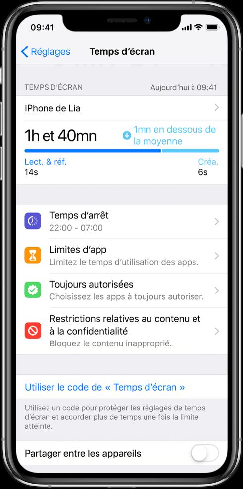 Les réglages de «Temps d'écran» que vous pouvez activer: Temps d'arrêt, Limites d'app, Toujours autorisées et Restrictions relatives au contenu et à la confidentialité.