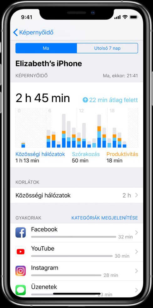 A Képernyőidő funkcióval készített heti jelentés, amelyen az alkalmazásokkal töltött teljes idő látható kategória és alkalmazás szerint.