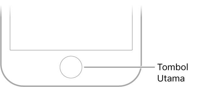 Tombol Utama di bagian bawah iPhone.