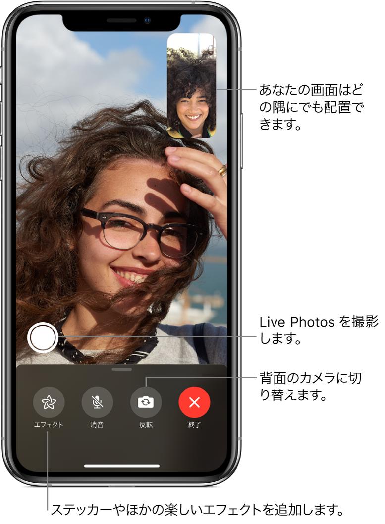 通話中のFaceTimeの画面。右上の小さい枠内に自分のイメージが表示され、画面の残り一杯に相手のイメージが表示されています。画面下部にはエフェクト、消音、反転、および終了の各ボタンがあります。Live Photosを撮るためのボタンがその上に表示されています。