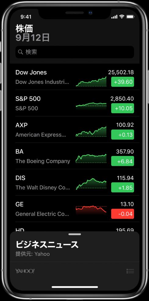 ウォッチリスト。さまざまな銘柄のリストが表示されています。リストの各銘柄には左から順に、銘柄コードと名前、パフォーマンスチャート、株価、値動きが表示されています。画面の上部、ウォッチリストの上には検索フィールドがあります。ウォッチリストの下には「ビジネスニュース」があり、「ビジネスニュース」を上にスワイプすると記事が表示されます。