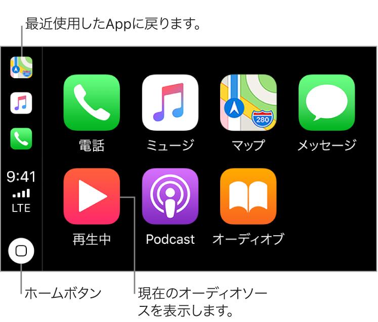 CarPlayのホーム画面のメイン部分。プリインストールされているAppのアイコンが2行で表示されています。ディスプレイの左側には、ステータスバー、ナビゲーションバー、およびタスクバーとして機能する縦方向のストリップがあります。ストリップの上部には現在実行中のApp (この場合では「マップ」、「ミュージック」、「電話」)のアイコンが表示されます。中央には、時刻、モバイルデータ通信の信号強度、モバイルデータ通信の接続状況が表示されています。ホームボタンは下部にあります。