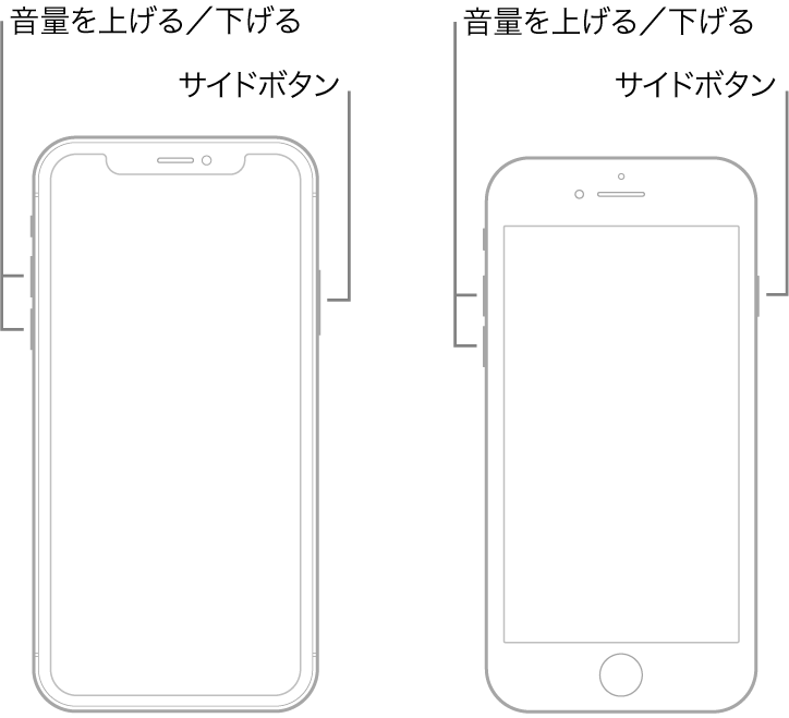 2種類のiPhoneモデルの図。画面は上を向いています。左のモデルにはホームボタンがありません。右のモデルには、下部付近にホームボタンがあります。両方のモデルで、左側に音量を上げる/音量を下げるボタン、右側にサイドボタンが表示されています。