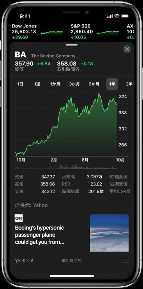 株価の画面。画面の上部には現在の株価を示したティッカーがスクロール表示されています。ティッカーの下には特定の銘柄の詳細があります。詳細には上から順に、銘柄コードと名前、始値と終値、さまざまな期間で値動きを比較できるインタラクティブなチャート、その他の詳細、および関連するニュース記事が表示されています。