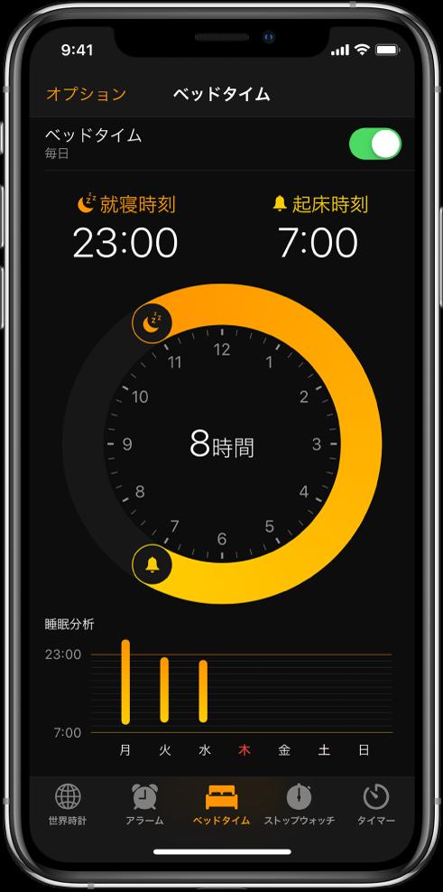「ベッドタイム」タブ。午後11時の就寝時刻と午前7時の起床時刻が設定されています。