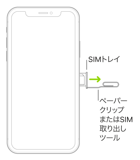 iPhoneの右側にあるトレイを取り出して外すために、ペーパークリップまたはSIM取り出しツールがトレイの小さい穴に差し込まれています。