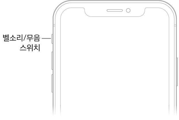 iPhone 전면 상단 부분의 벨소리/무음 스위치를 가리키는 설명.