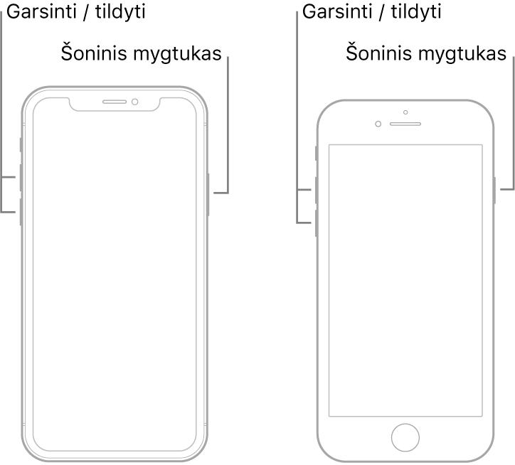 """Dviejų """"iPhone"""" modelių su į viršų nukreiptais ekranais iliustracijos. Kairysis modelis neturi Pagrindinio mygtuko, o dešinysis modelis turi Pagrindinį mygtuką prie įrenginio apačios. Abiejų modelių garsinimo ir tildymo mygtukai parodyti įrenginių kairėje pusėje, o šoninis mygtukas parodytas dešinėje pusėje."""