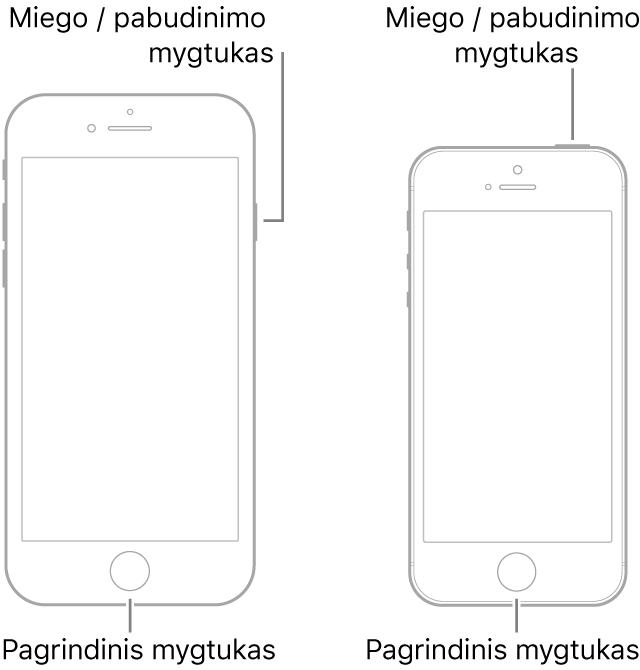 """Dviejų """"iPhone"""" modelių su į viršų nukreiptais ekranais iliustracijos. Abu turi Pagrindinius mygtukus prie įrenginio apačios. Kairysis modelis turi miego / pažadinimo mygtuką ant dešiniojo įrenginio krašto prie viršaus, o dešinysis modelis turi miego / pažadinimo mygtuką įrenginio viršuje prie dešinio krašto."""