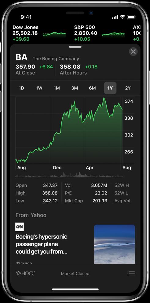 Akcijų ekranas, kurio viršuje rodoma slenkanti naujienų apie dabartines akcijų kainas juosta. Po naujienų juosta yra išsamios konkrečių akcijų informacijos. Išsamioje informacijoje iš viršaus į apačią pateikiamas akcijų simbolis ir pavadinimas, kaina biržos atidarymo ir uždarymo metu, interaktyvi diagrama kainos pokyčiui skirtingais laiko intervalais palyginti, papildoma informacija ir susijusios naujienų istorijos.