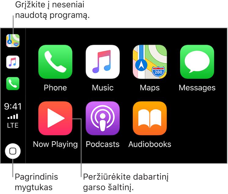 """Pradžios ekrano dalyje """"CarPlay Home"""" rodomos iš anksto įdiegtų programų piktogramos dviejose eilutėse. Kairėje ekrano pusėje yra vertikali juosta, naudojama kaip būsenos juosta, navigacijos juosta ir užduočių juosta. Pradedant nuo juostos viršutinės dalies rodomos šiuo metu veikiančių programų piktogramos (čia: """"Maps"""", """"Music"""" ir """"Phone""""). Per vidurį yra laikas, korinio ryšio signalo stiprumas ir korinio ryšio būsena. Pagrindinis mygtukas yra apačioje."""