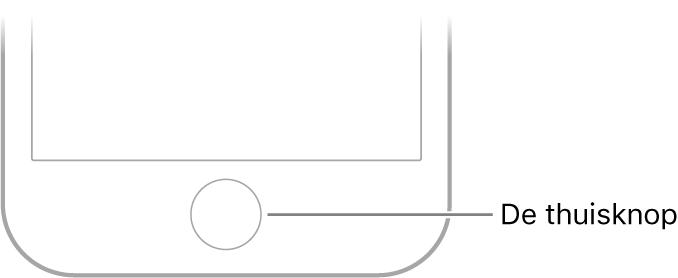 De thuisknop aan de onderkant van de iPhone.