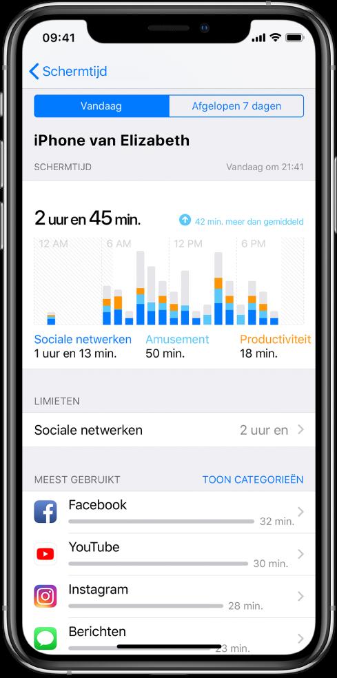 Een wekelijks schermtijdrapport met de totale tijd die aan apps is besteed, evenals de bestede tijd per categorie en app.
