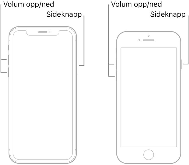 Illustrasjoner av to iPhone-modeller med skjermene vendt mot deg. Modellen til venstre har ikke en Hjem-knapp, mens modellen til høyre har en Hjem-knapp nederst på enheten. På begge modellene vises Volum opp- og Volum ned-knappene på venstre side av enhetene, og det vises en sideknapp på høyre side.