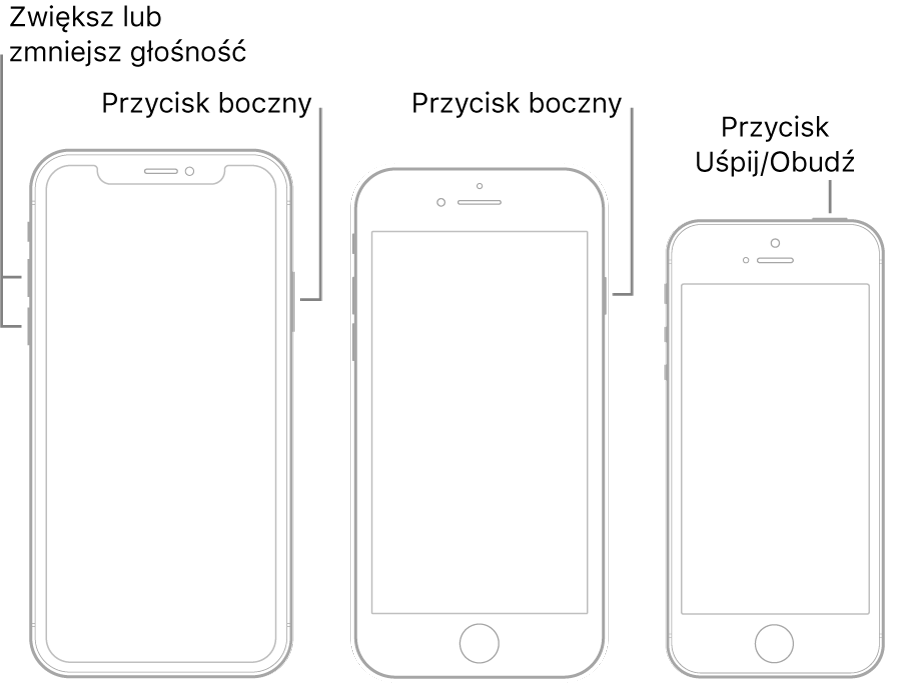 Ilustracje przedstawiające przody trzech typów iPhone'a. Na lewej ilustracji lewej strzałki wskazują przyciski zwiększania izmniejszania głośności po lewej stronie urządzenia. Po prawej stronie urządzenia znajduje się przycisk boczny. Na środkowej ilustracji strzałki wskazują przycisk boczny po prawej stronie urządzenia. Na prawej ilustracji strzałki wskazują przycisk Uśpij/Obudź na górze urządzenia.
