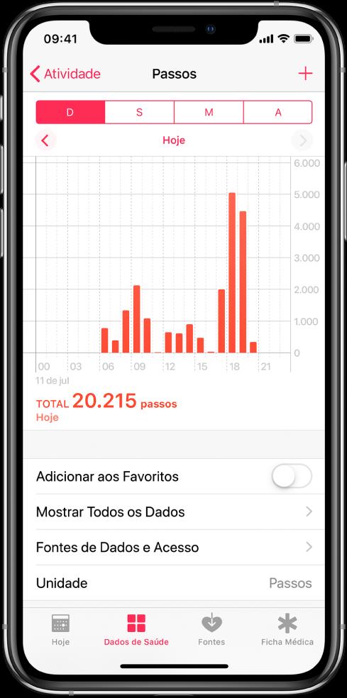 Tela Dados de Saúde do app Saúde mostrando um gráfico do total de passos diários. Na parte superior do gráfico encontram-se botões para mostrar os passos dados durante o dia, semana, mês ou ano.