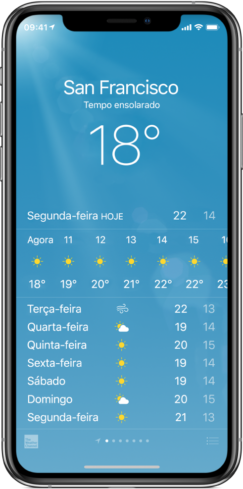Tela do Tempo mostrando a cidade, condições atuais e temperatura atual. Abaixo está a previsão horária seguida pela previsão dos próximos 5 dias. Uma linha de pontos na parte inferior central mostra o número de cidades que você tem.