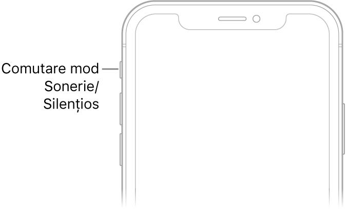 Partea superioară a feței unui iPhone cu o explicație indicând comutatorul Sonerie/Silențios.