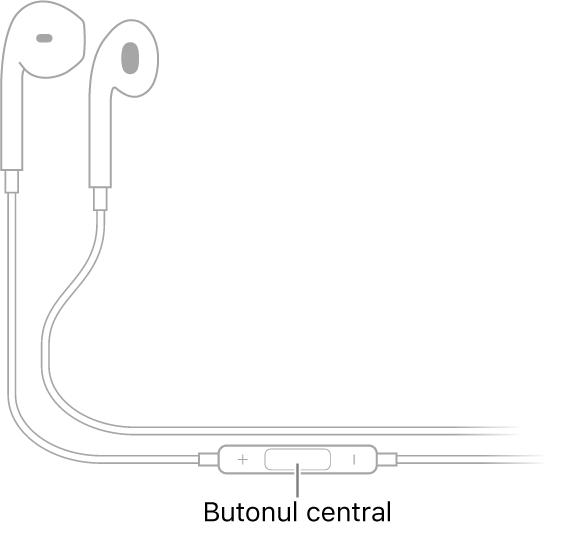 Apple EarPods; butonul central este amplasat pe cablul care duce la casca pentru urechea dreaptă