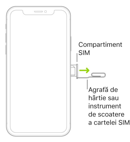 O agrafă de hârtie sau un instrument de ejectare SIM este introdus în orificiul mic al compartimentului de pe partea dreaptă a iPhone-ului pentru a ejecta compartimentul.