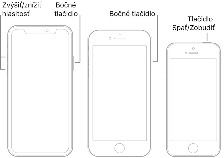 Ilustrácie troch typov modelov iPhonu, všetky sobrazovkami lícom nahor. Ilustrácia úplne naľavo zobrazuje tlačidlá zvýšenia azníženia hlasitosti na ľavej strane zariadenia. Napravo je zobrazené bočné tlačidlo. Stredná ilustrácia zobrazuje bočné tlačidlo na pravej strane zariadenia. Ilustrácia úplne napravo zobrazuje tlačidlo Spať/Zobudiť vhornej časti zariadenia.