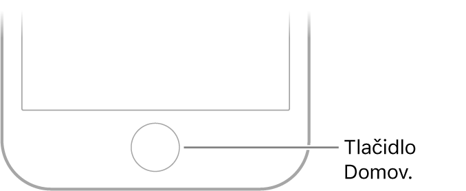 Tlačidlo Domov vspodnej časti iPhonu.