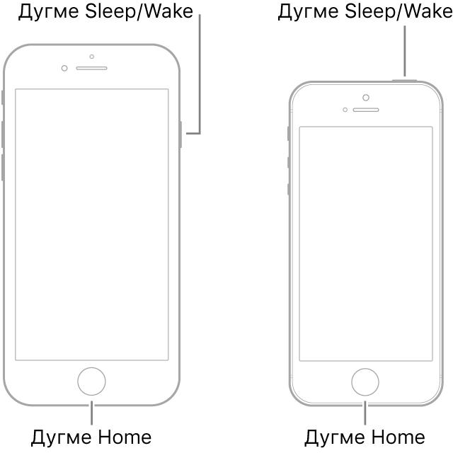 Цртежи две врсте iPhone модела са екранима окренутим нагоре. Оба модела имају дугме Home при дну уређаја. Модел који је скроз лево има дугме Sleep/Wake са десне бочне стране уређаја при врху, а модел који је скроз десно има дугме Sleep/Wake при врху уређаја, близу десне ивице.