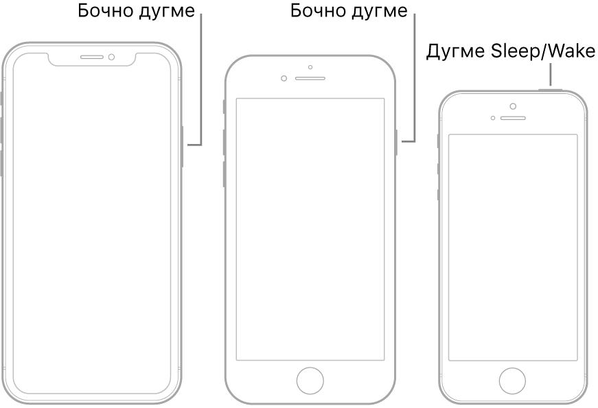 Цртеж на коме су приказане локације бочног дугмета и дугмета Sleep/Wake на iPhone-у.