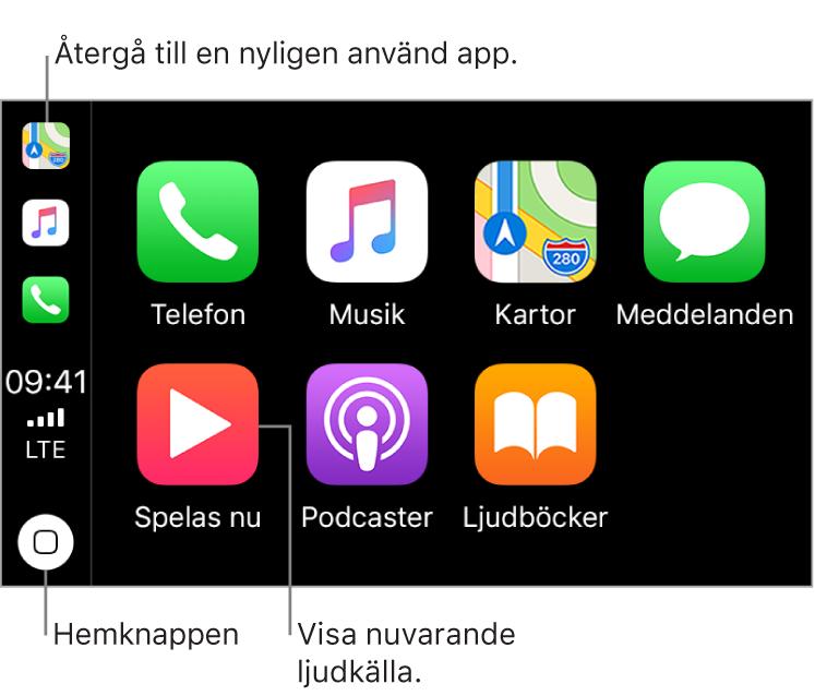 På huvuddelen av CarPlay-hemskärmen visas symboler för de förinstallerade apparna i två rader. Till vänster på skärmen finns en vertikal remsa som fungerar som statusfält, navigeringsfält och åtgärdsfält. Med början överst på remsan finns symboler för de appar som är igång (i detta exempel Kartor, Musik och Telefon). I mitten visas tid, mobilsignalsstyrka och status för mobildataanslutningen. Längst ned finns hemknappen.