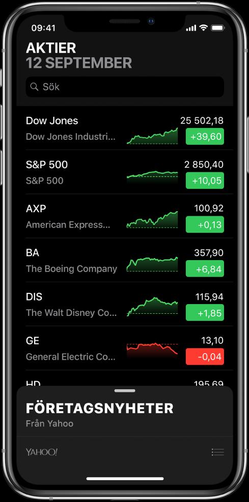 En visningslista med olika aktier. För varje aktie i listan visas, från vänster till höger, aktiens symbol och namn, diagram över kursutvecklingen, aktuell kurs och kursändringar. Överst på skärmen, ovanför visningslistan, finns sökfältet. Under visningslistan finns Företagsnyheter. Du visar nyheter genom att svepa uppåt på Företagsnyheter.