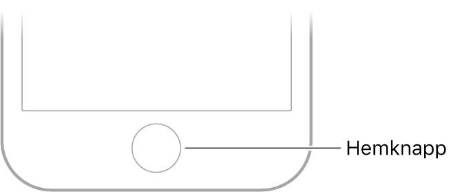 Hemknappen i nederkanten av iPhone.