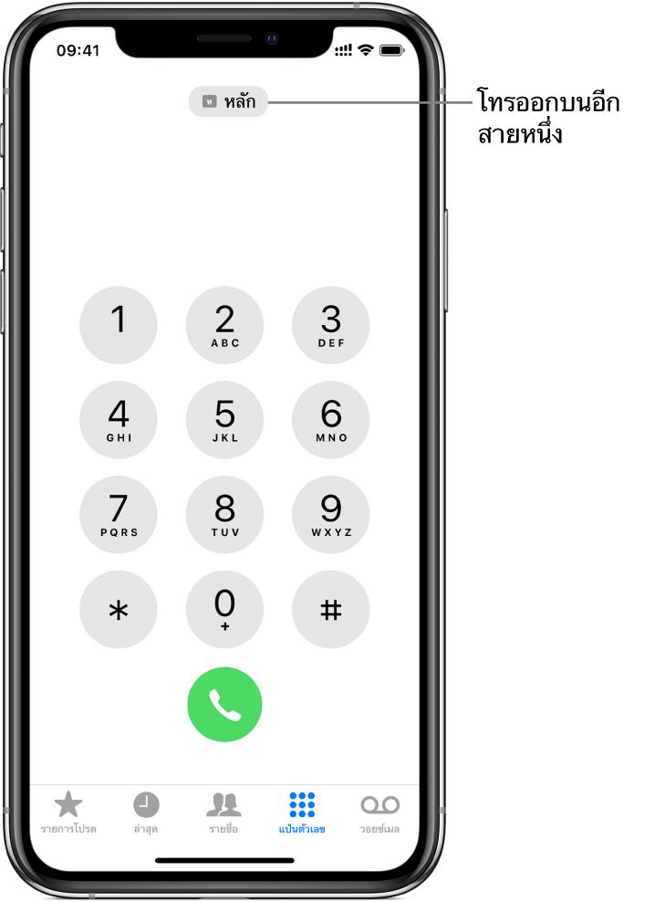 แป้นตัวเลขของแอพโทรศัพท์ แถบต่างๆ ด้านล่างสุดของหน้าจอ เรียงจากซ้ายไปขวาคือ รายการโปรด ล่าสุด รายชื่อ แป้นตัวเลข และวอยซ์เมล