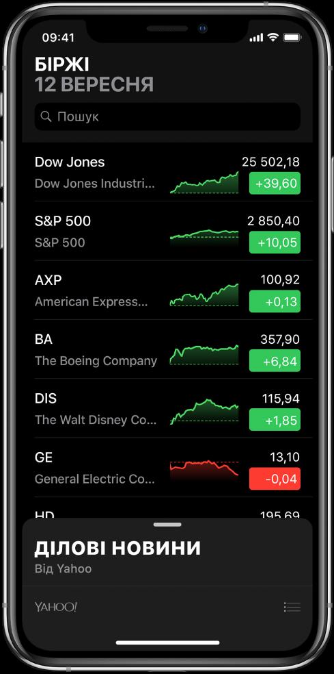 Список стеження зі списком різних бірж. Для кожної біржі в списку відображаються (зліва направо) біржовий символ і назва біржі, графік із показниками, ціна біржових акцій і дані про її змінення. У верхній частині екрана над списком стеження відображається поле пошуку. Під списком стеження розташовано «Ділові новини». Посуньте по маркеру вгору, щоб відобразити статті.