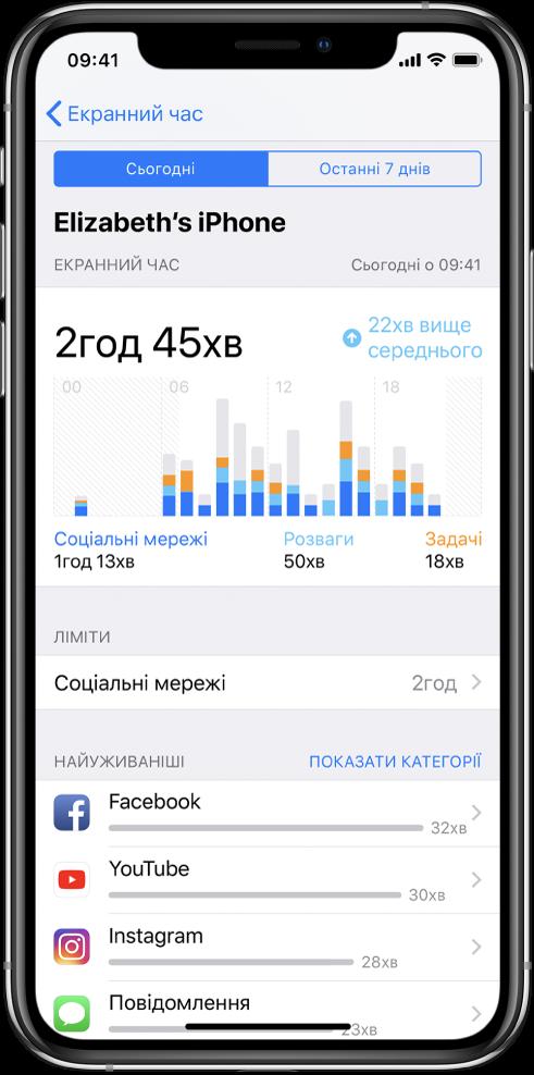 Екран, на якому відображено звіт про Екранний час.