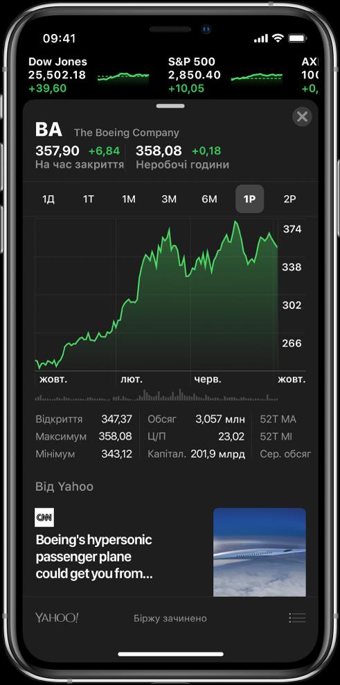 Екран у програмі «Біржі», на якому вгорі відображено значок прокручування поточних цін біржових акцій. Під цим значком наведено дані про певну біржу. Зверху донизу відображаються такі відомості: біржовий символ і назва біржі, ціни на момент відкриття та закриття біржі, інтерактивний графік для відстеження динаміки змінення цін у різні проміжки часу, додаткові дані та пов'язані новини й статті.