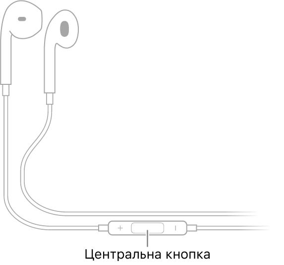 Навушники Apple EarPods; центральна кнопка розміщена на шнурі правого навушника