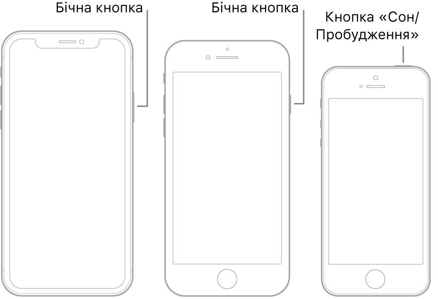 Бічна кнопка або кнопка «Сон/Збудити» на трьох різних моделях iPhone.