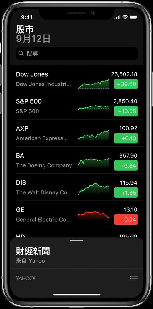 觀察列表顯示不同股票的列表。每一個顯示在列表的股票,由左到右,是股票代號和名稱、表現圖表及價格變化。螢幕最上方,在觀察列表上方的是搜尋欄位。在觀察列表下方的是「商業新聞」,從「商業新聞」向上滑以顯示報道。