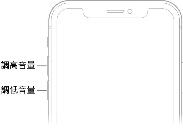 iPhone 正面的上半部,左上角有「調高音量」及「調低音量」按鈕。