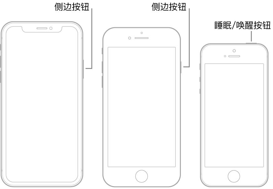 插图显示 iPhone 上侧边按钮和睡眠/唤醒按钮的位置。