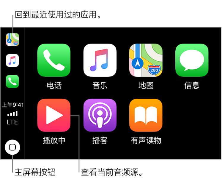 """CarPlay 车载主屏幕的主要部分,以两行显示预安装应用的图标。显示屏的左侧是一条垂直条,用作状态栏、导航栏和任务栏。从垂直条顶部开始是当前正在运行的应用的图标(此处是""""地图""""、""""音乐""""和""""电话"""")。中间是时间、蜂窝移动网络信号强度和蜂窝移动网络连接状态。主屏幕按钮位于底部。"""