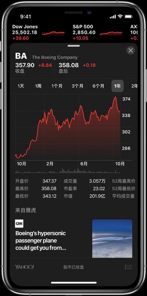 """""""股市""""屏幕顶部显示当前股价的滚动播报。播报下方是特定股票的详细信息。详细信息从上到下依次是:股票代码和名称、开盘价和收盘价、用于比较不同时间范围内价格变化的交互式走势图、其他详细信息和相关新闻报道。"""