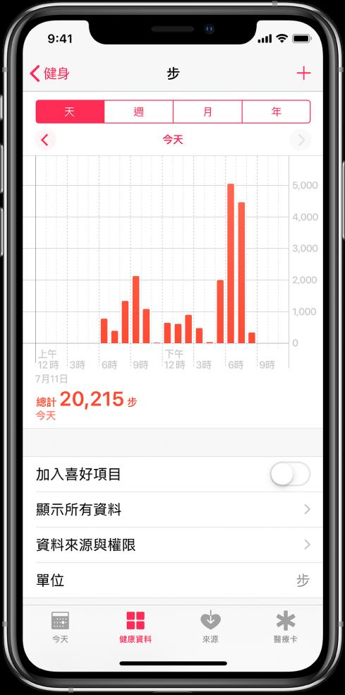 「健康」App 的「健康資料」畫面顯示每日總步數的圖表。圖表最上方的按鈕會顯示整日、整週、整月或整年的步數。