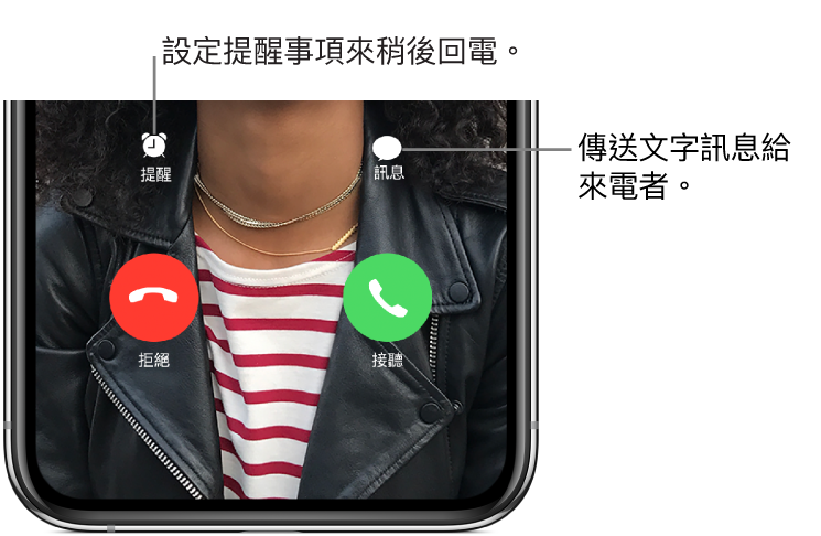 來電畫面。在螢幕底部的上方橫列中,由左至右為「提醒」和「訊息」按鈕。在底部列,由左至右為「拒絕」和「接受」按鈕。