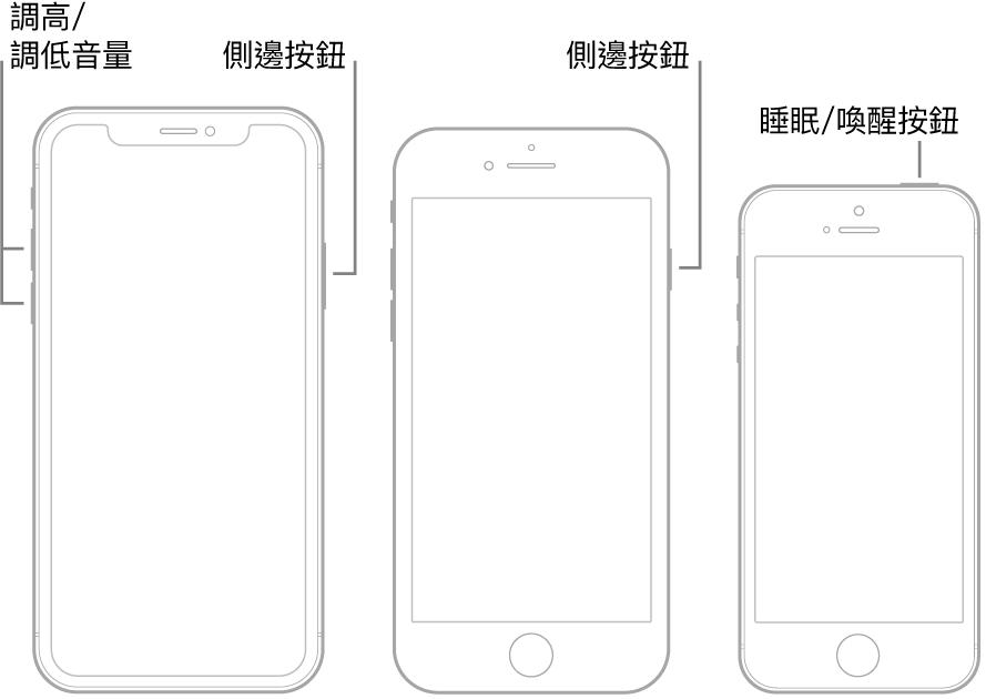 三種 iPhone 機型,正面朝上的插圖。最左邊的插圖顯示裝置左側的調高音量和調低音量按鈕。右邊顯示的是側邊按鈕。中間的插圖顯示裝置右側的側邊按鈕。最右邊的插圖顯示裝置頂端的「睡眠/喚醒」按鈕。
